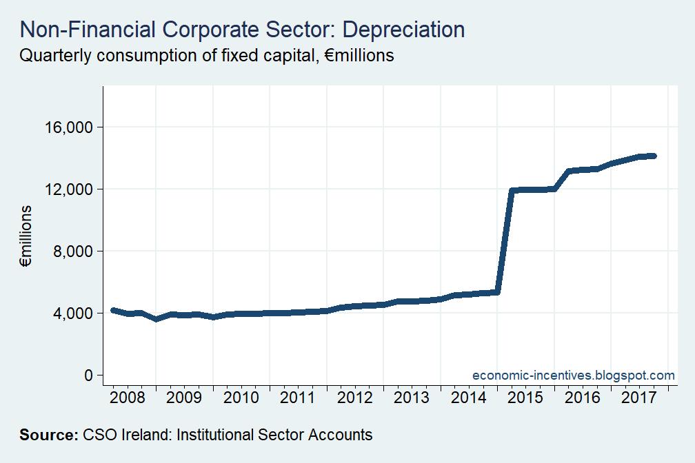 [NFC+Depreciation%5B2%5D]