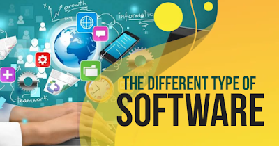 The different type of software
