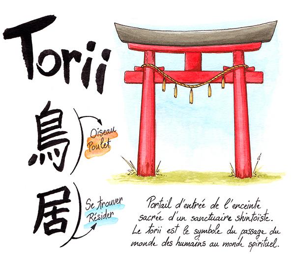 Image Torii et explication qu'est ce qu'un torii