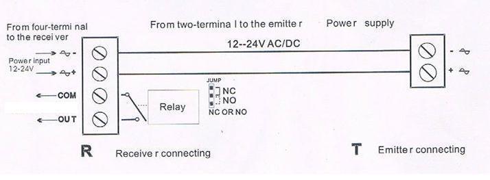 beam%252520wire marantec comfort 220 wiring diagram marantec wiring diagrams  at gsmx.co