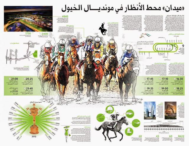 Infographix - dubai-world-cup-2012_50291964a2e3d_w1500.jpg