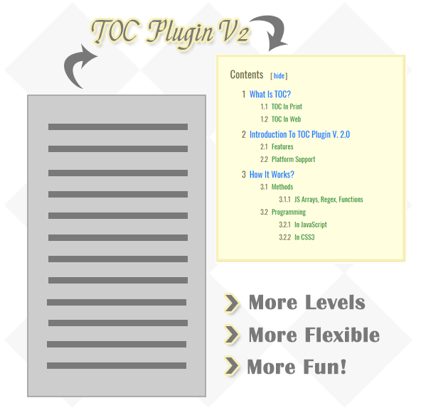 TOC Plugin - Table of contents build in JavaScript