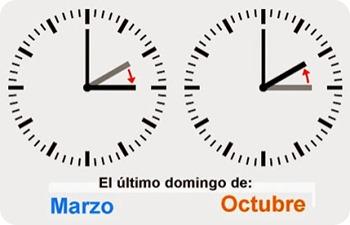 Cambio horario.2