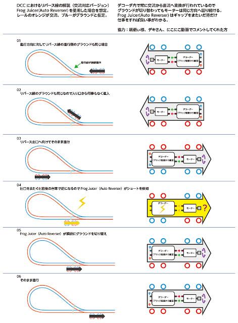 DCC_Polarity_Study160606.jpg