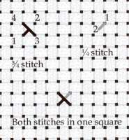 Working Part Stitches