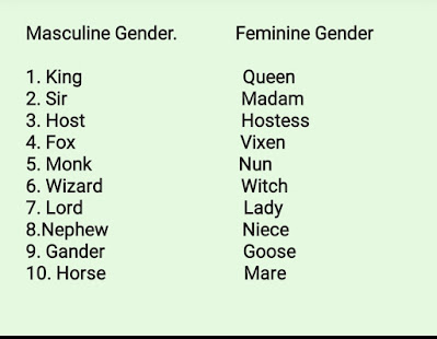 Masculine Gender changes into feminine Gender