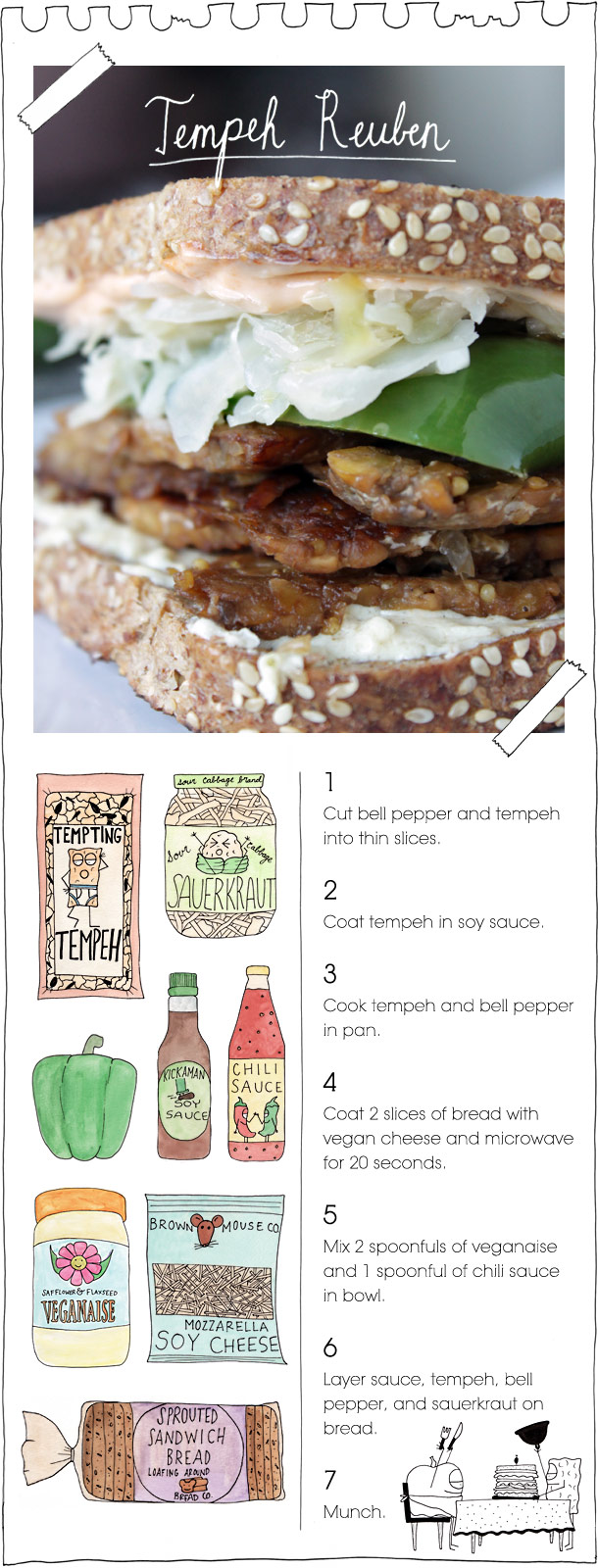 The Vegan Stoner's Tempeh Reuben