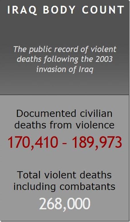 Irak body count -1