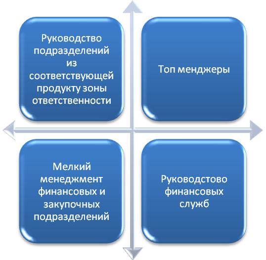Форекс стратегии проверенные годами