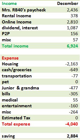 cash flow income expense