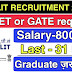NIELIT Recruitment 2020 without GATE | BE & B.Tech Jobs | ₹ 80,000/- PM