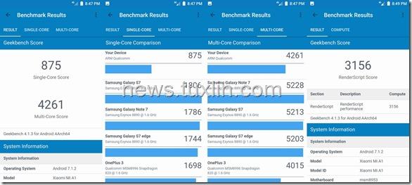 Benchmark Xiaomi Mi A1 Geekbench 4