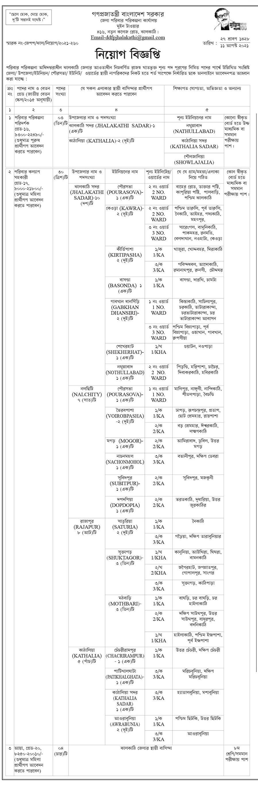 ঝালকাঠি জেলা পরিবার পরিকল্পনা নিয়োগ বিজ্ঞপ্তি ২০২১ - Jhalakati District Family Planning Job Circular 2021 - পরিবার পরিকল্পনা নিয়োগ বিজ্ঞপ্তি ২০২১