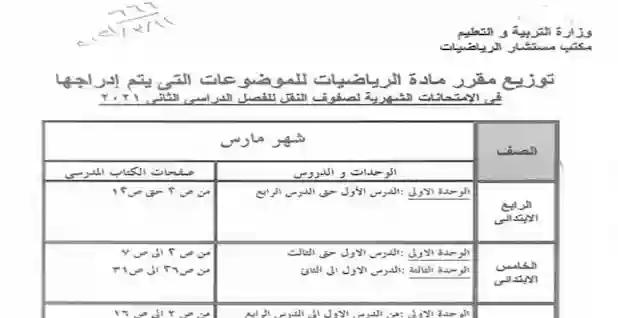 توزيع موضوعات امتحانات شهر مارس2021 لكل المواد ولكل الصفوف لن يخرج عنها امتحان