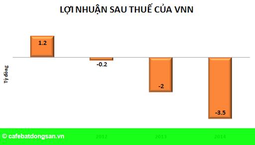 Hình 2: Agribank đăng ký thoái toàn bộ 12,22% vốn khỏi VNN