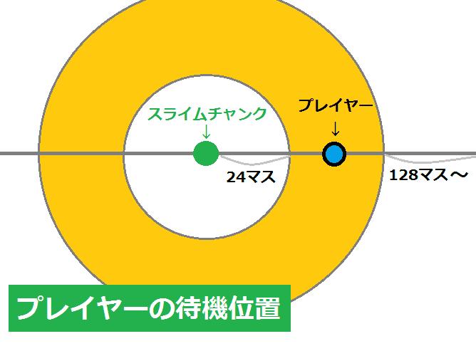 沸く範囲の図