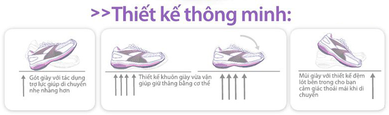 Giày thể thao Sophie Courtney - SCOU36-40