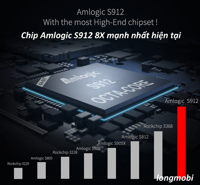 tv box chip 8x