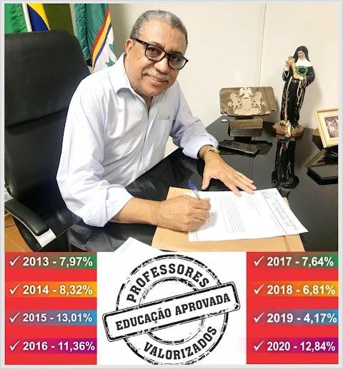 PREFEITO DR EVERTON COSTA ENVIA PROJETO A CÂMARA DE VEREADORES PARA REAJUSTE SALARIAL DOS PROFESSORES