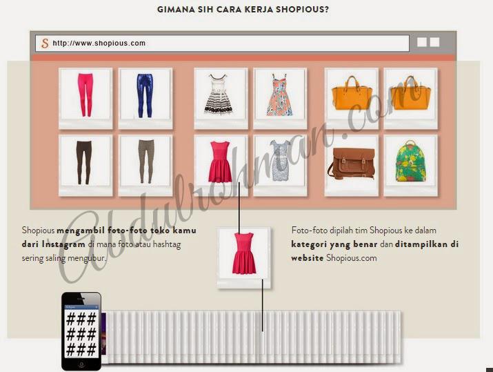 Cara Kerja Shopious.com
