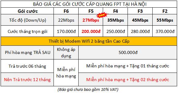 khuyến mãi lắp mạng cáp quang FPT Hà Nội cho gia đình