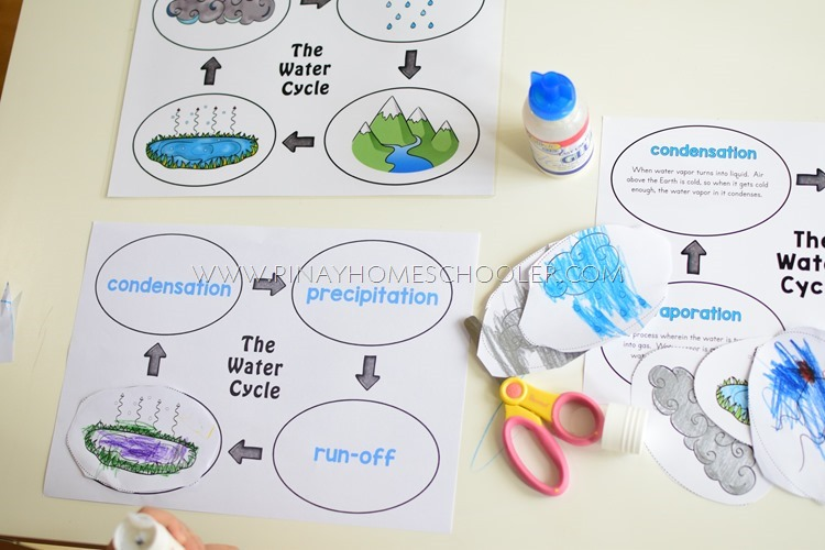 Pasting and assembling the water cycle cut-outs