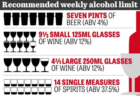 alcohol-units