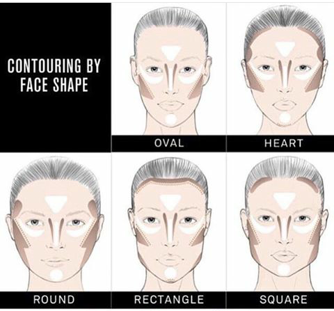 How to contour and highlight your face shape
