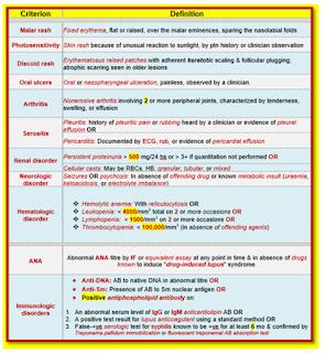 renal disease in systemic lupus erythematosus pathogenesis of kidney disease in systemic lupus erythematosus end-stage renal disease in systemic lupus erythematosus kidney disease caused by systemic lupus erythematosus kidney disease and lupus kidney issues lupus how can lupus affect the kidneys how does lupus affect the kidneys kidney disease in lupus kidney failure due to lupus kidney failure lupus lupus end stage renal disease lupus with kidney disease systemic lupus erythematosus kidney failure