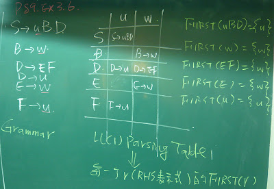 範例: 從Grammar建構LL(1) Parsing Table