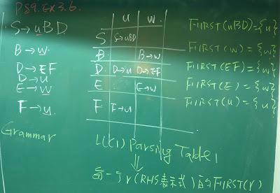 範例: 從Grammar建構LL(1) Parsing Table