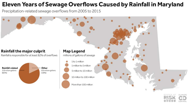Eleven years of sewage overflows caused by rainfall in Maryland: precipitation-related sewage overflows from 2005 to 2015. Graphic: Climate Central