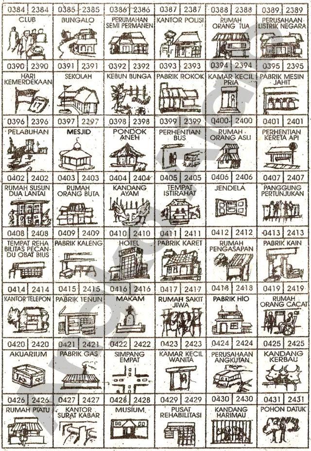 Daftar Buku Mimpi 4D dengan Nomor Togel Abjad 0384 – 0431 dan 2384 – 2431