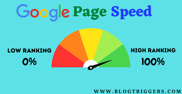 Google Page Speed in 2021