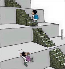 desigualdade de oportunidades