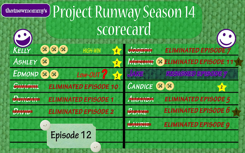 Fantasy Project Runway Season 14 Scorecard - Roll Out the Red Carpet (14x12)
