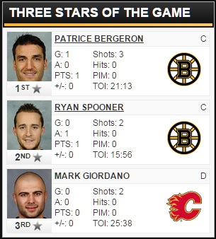03/01/2016 - Flames @ Bruins Three Stars of the Game