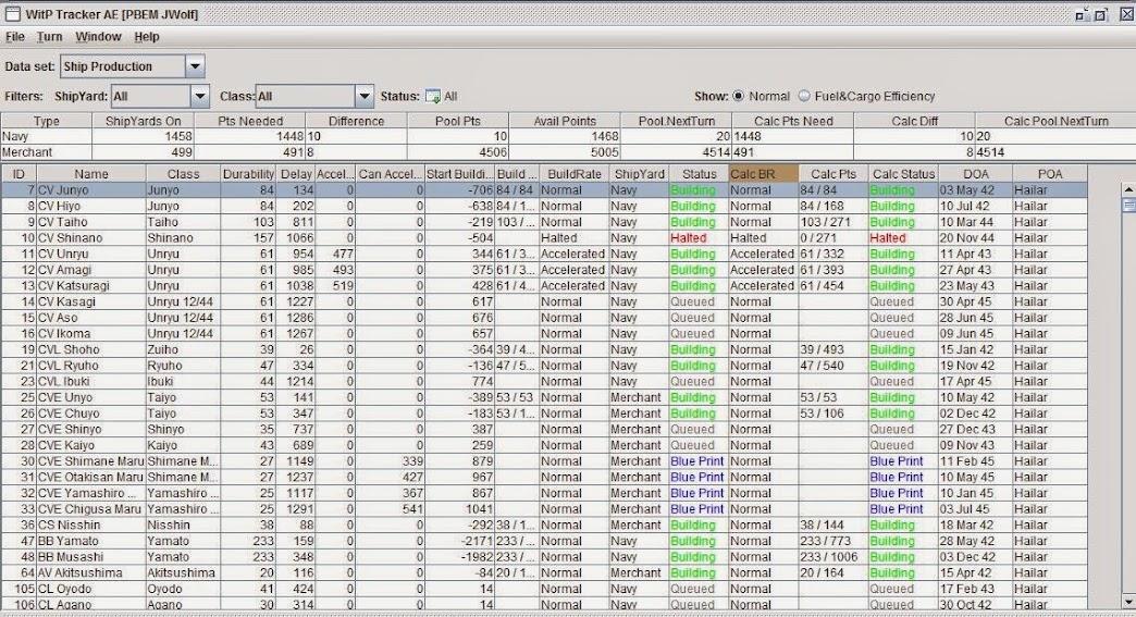 maru batting center case Maru batting center: customer lifetime value case study solution, analysis & case study help.