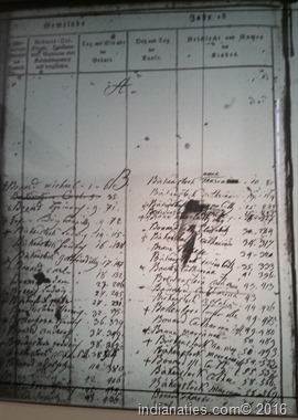 Index from Mainz Diocese, Ruhlkirchen Church Records, 1830-36