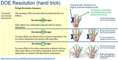 DOE_hand_trick