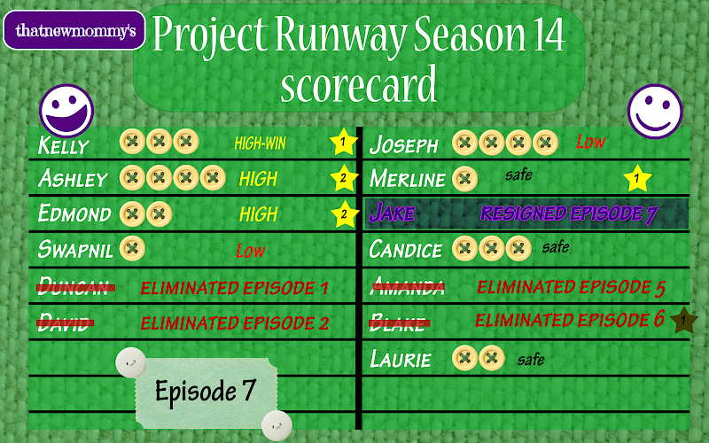 Fantasy Project Runway Season 14 Scorecard - Haute Tech Couture (14x07)