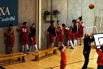 Villareal NBA Infantil F 2ª fase