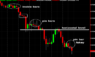 Can you trade forex with tradestation