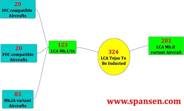 LCA-Tejas-India-324-Aircraft-Detail-01