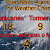 Agencia meteorológica The weather Channel da su pronóstico para la temporada ciclónica 2020.