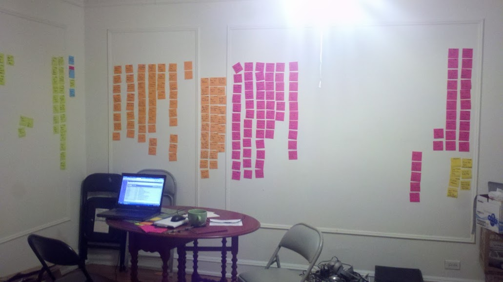 My walls bleed in tidy lines of post it notes