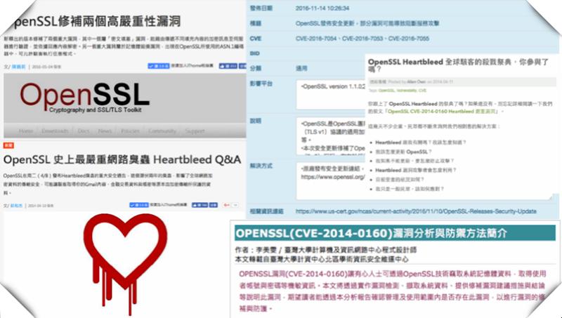 OpenSSL_meitu_4