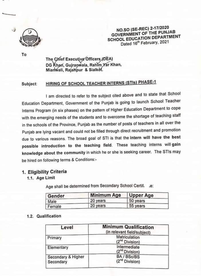 Punjab Educators Jobs 2021