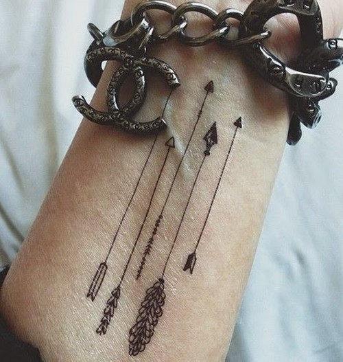 tatuagens_de_pulso