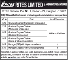 RITES Limtied Vacancy Advertisement 2017 indgovtjobs